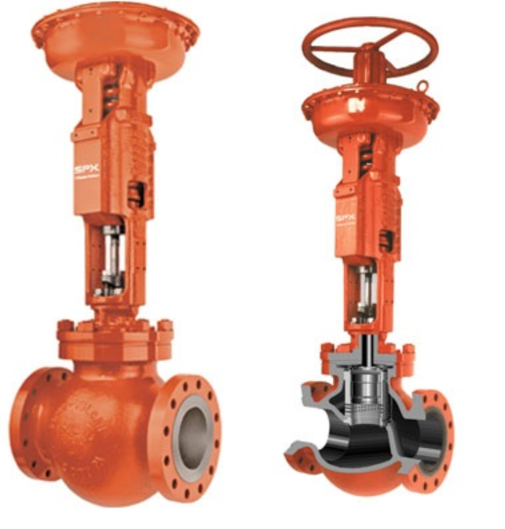 SD Severe Duty Control Valves